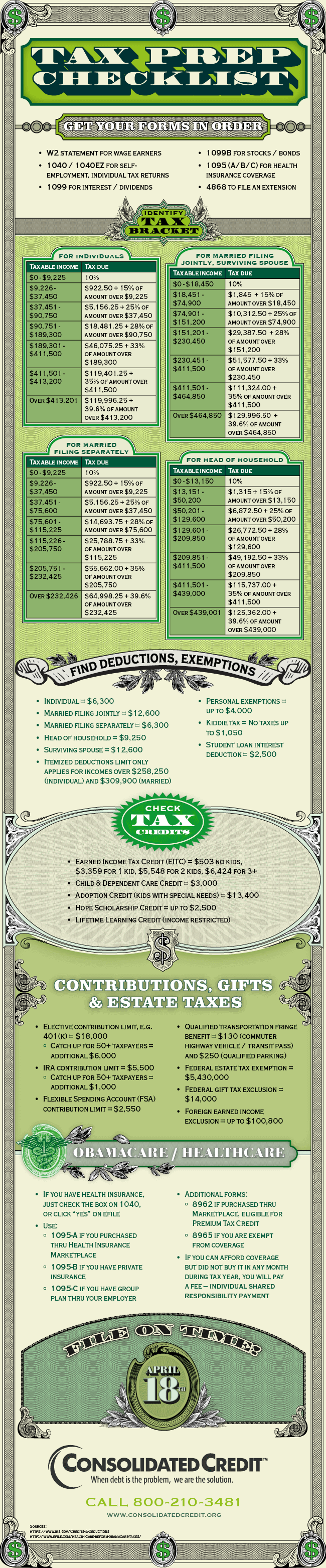 Graphic displaying an easy checklist for 2015 income taxes
