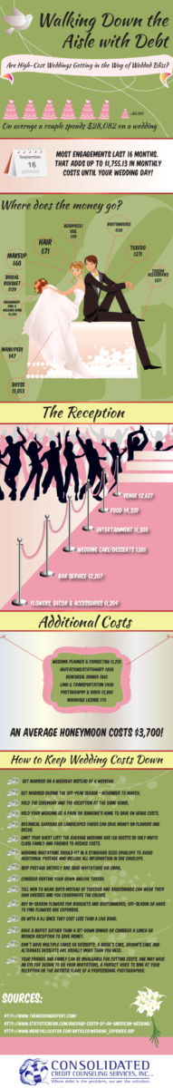 Graphic displaying tips on walking down the aisle with debt
