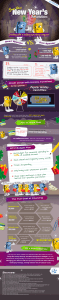 Graphic displaying which type of holiday shopper you are and how to deal with a holiday spending hangover