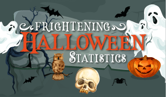 View Consolidated Credit's Frightening Halloween Statistics infographic