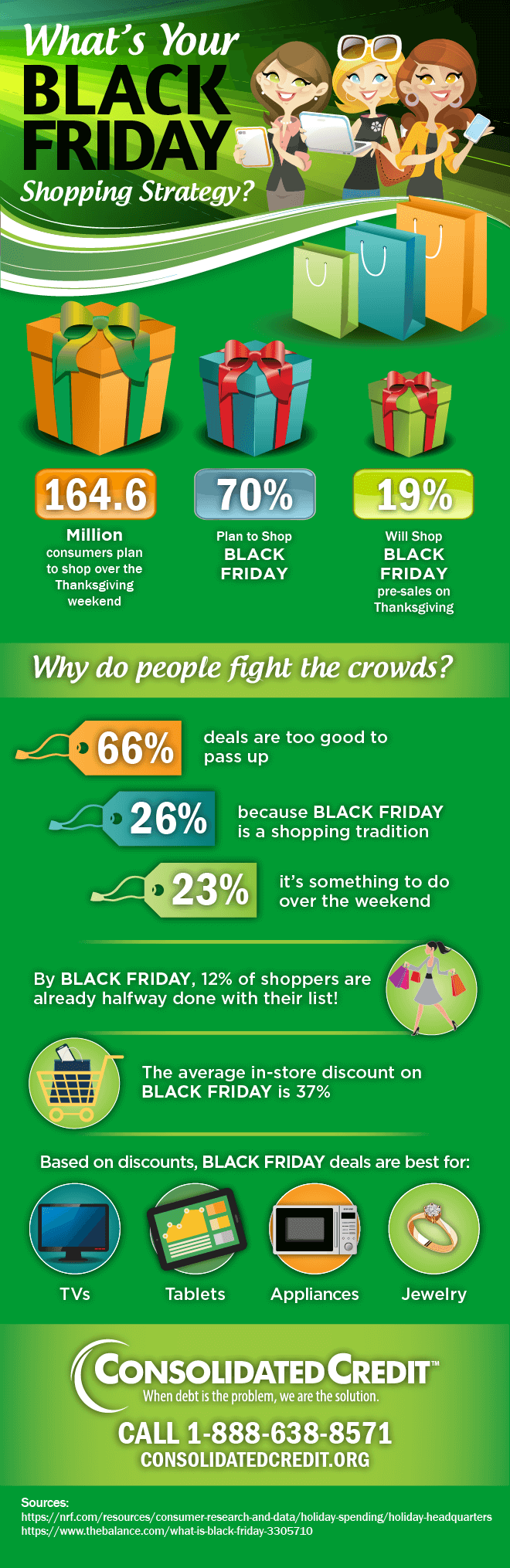 Consolidated Credit infographic: What's your Black Friday shopping strategy