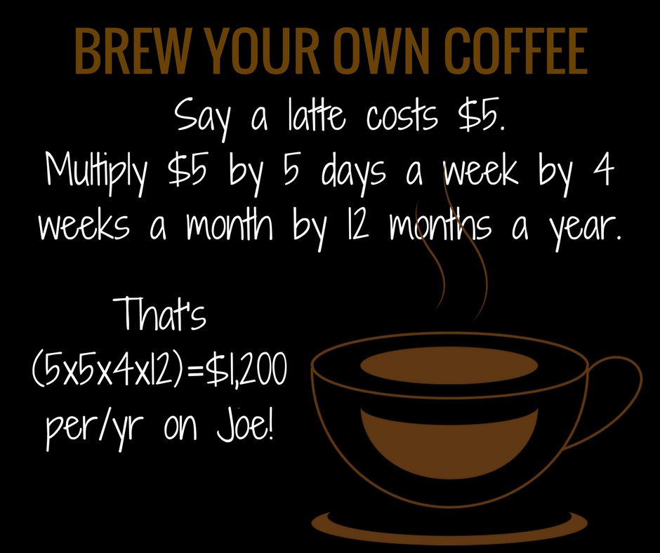 The cost of specialty coffee each day adds up to $1,200 annually