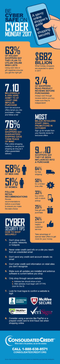Consolidated Credit Infographic: Be Cyber Safe for Cyber Monday