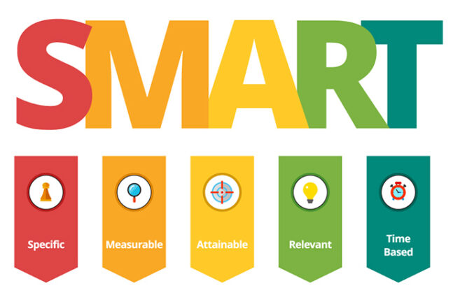 smart goals graphic; specific, measurable, attainable, relevant, time-bound