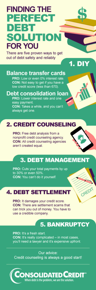 Finding the Perfect Debt Solution for You Webinar Infographic