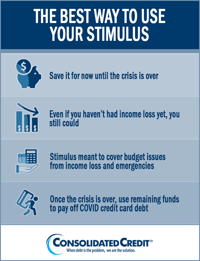 Infographic: The Best Way to Use Your Stimulus