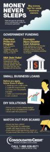 money never sleeps coronavirus small business infographic