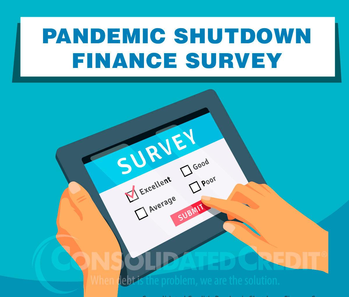 Pandemic Shutdown Finance Survey