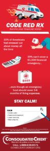 financial stress; code red rx surviving financial stress webinar infographic