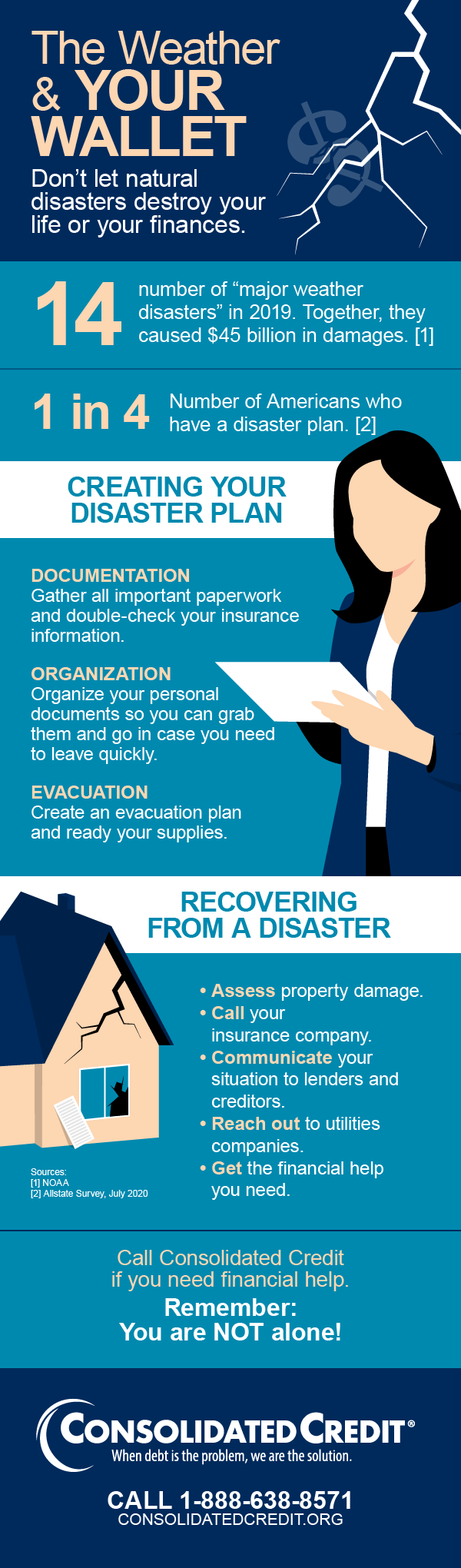 weather and your wallet infographic; financially preparing for a natural disaster