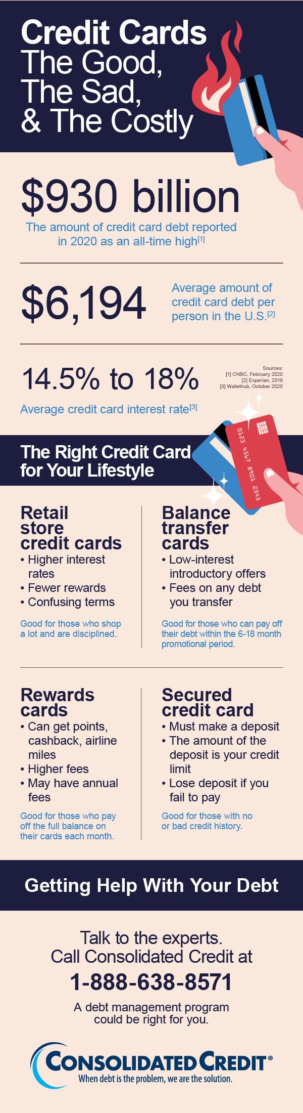 Credit Cards Webinar Infographic