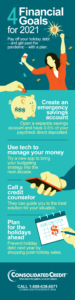 financial recovery after the holidays infographic