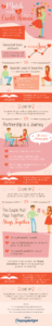 Consolidated Credit's Valentine's Day infographic offers key love lessons