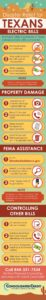 Consolidated Credit's Texas Disaster Relief Infographic