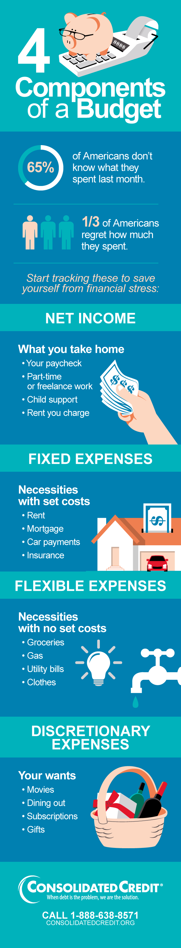 Consolidated Credit's infographic reveals the key components of a budget