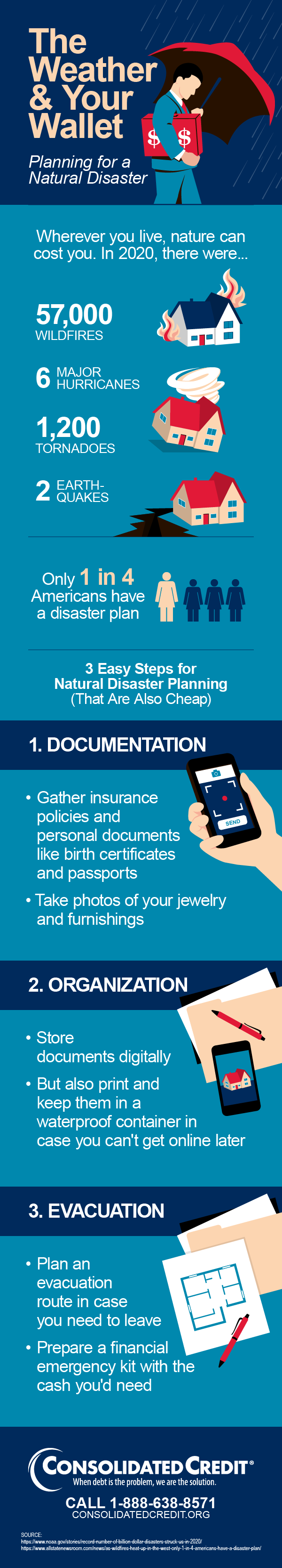 This Consolidated Credit infographic helps you prepare for natural disasters