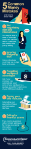 Consolidated Credit's infographic showing five common money mistaktes