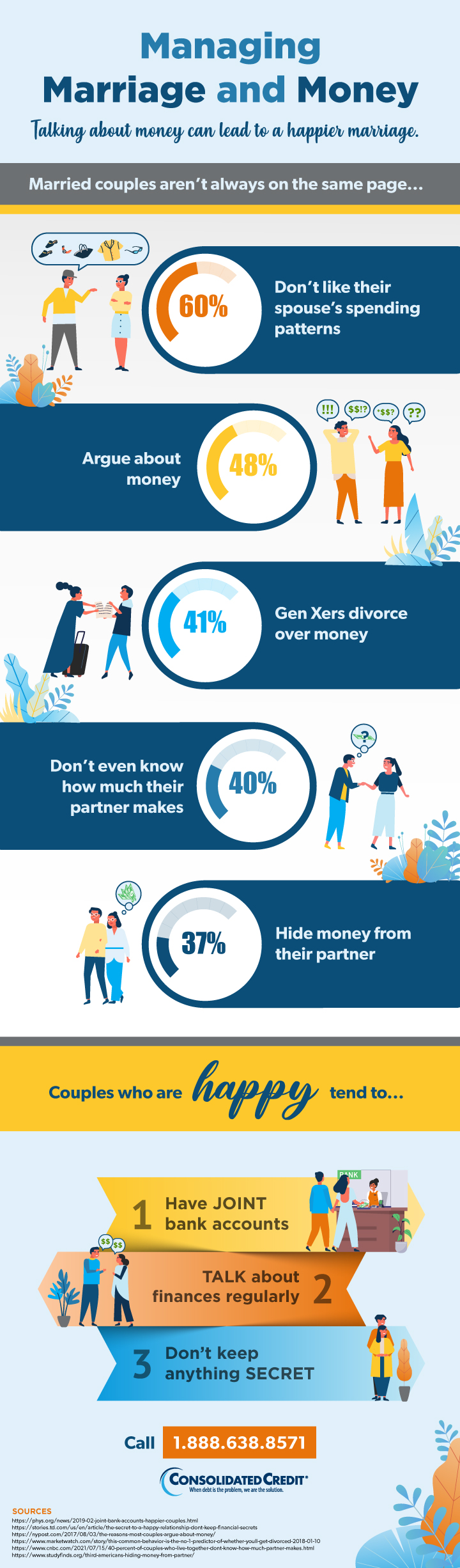 Consolidated Credit's latest infographic asks the question Can Marriage and Money Mix