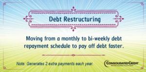 Debt restructuring financial literacy tip