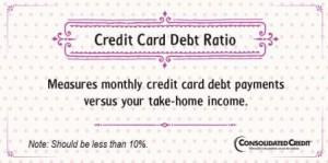 Credit card debt ratio financial literacy tip